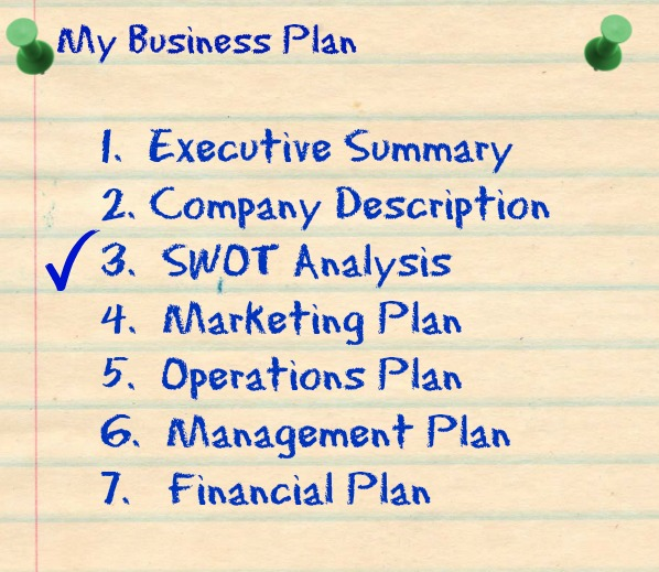 elements of business plan