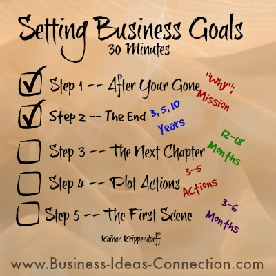 Setting Business Goals in 30 Minutes