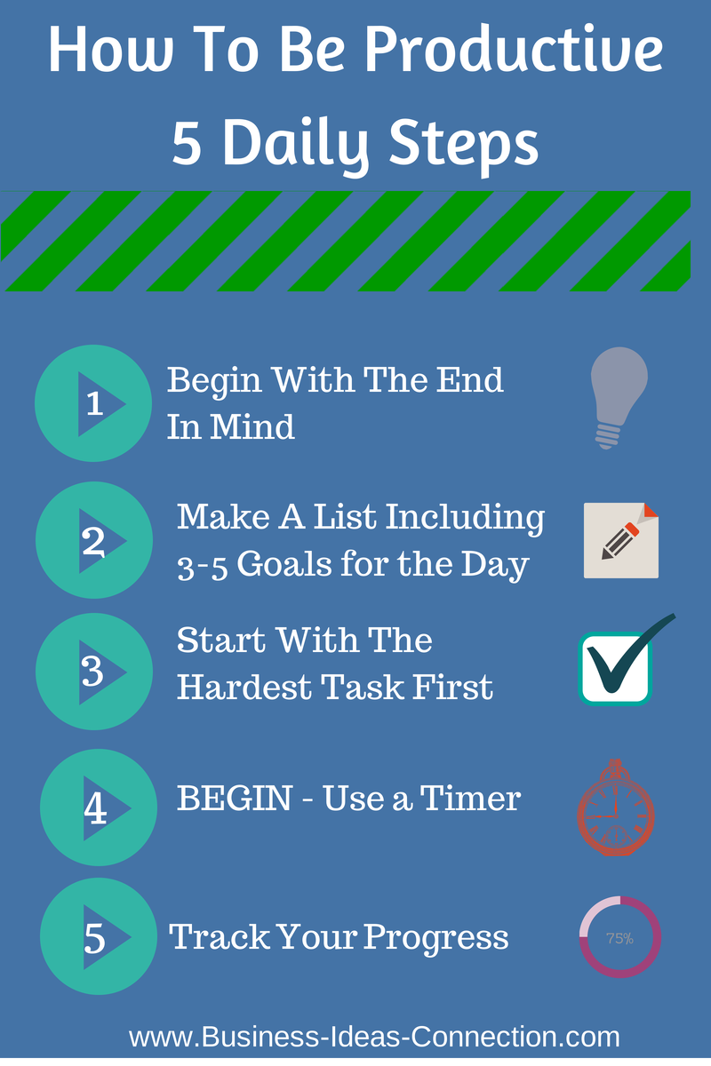How To Be Productive Infograph